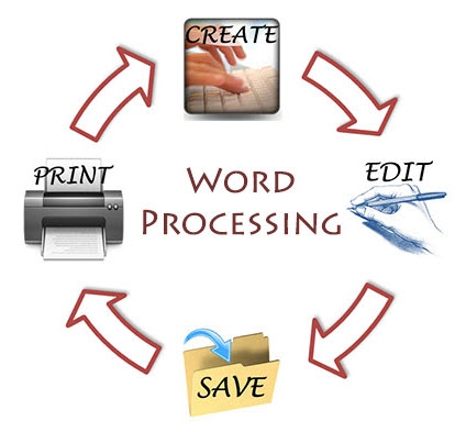 Word Processing Site Title